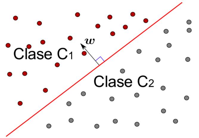 Machine Learning Perceptrón