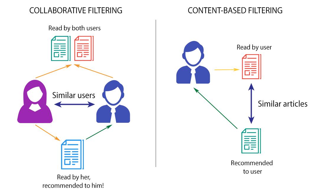 Aprender machine learning