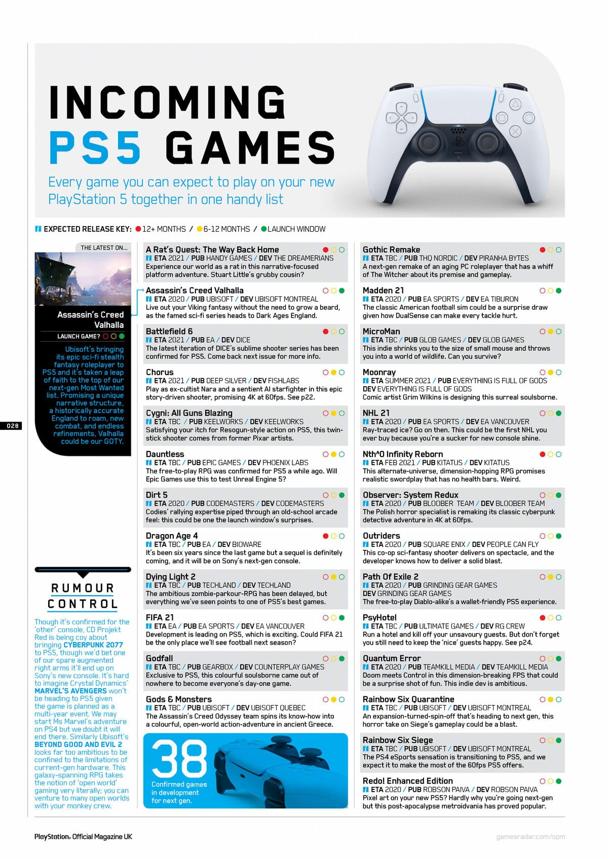 Official PlayStation Magazine UK Edition