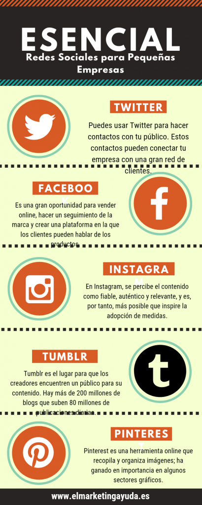 Tendencias en Marketing y Ventas 2021 | Redes sociales