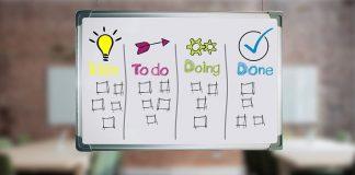 whiteboard-kanban-work-work-process